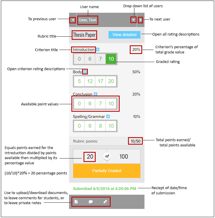 Sole documentation grading with rubrics grading with rubrics ccuart Image collections